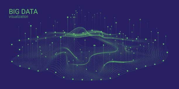 IoT Platform Big Data