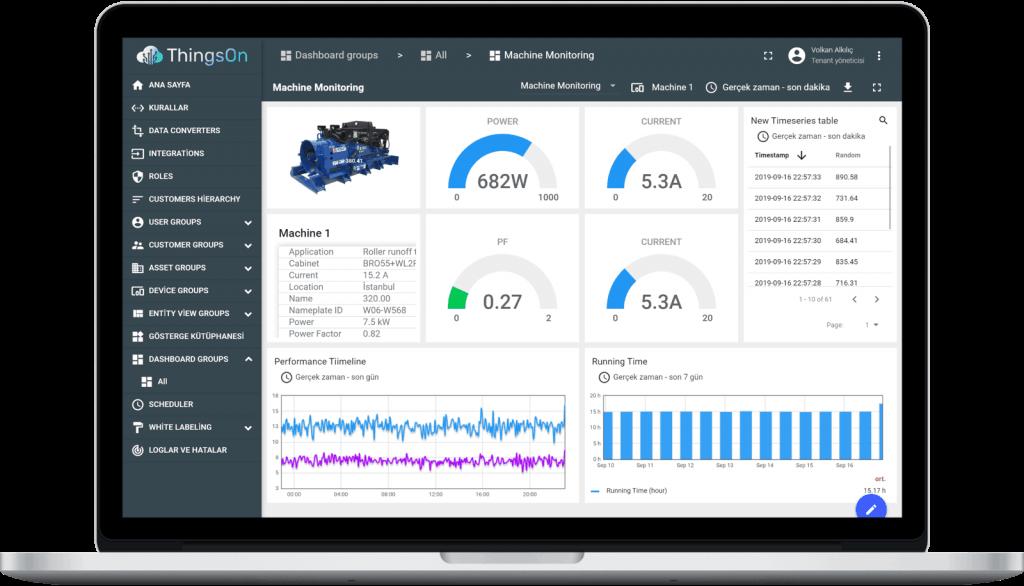ThingsOn Iot Platform