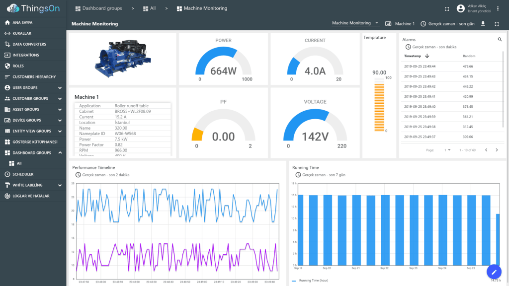 ThingsOn IoT Çözümleri 1