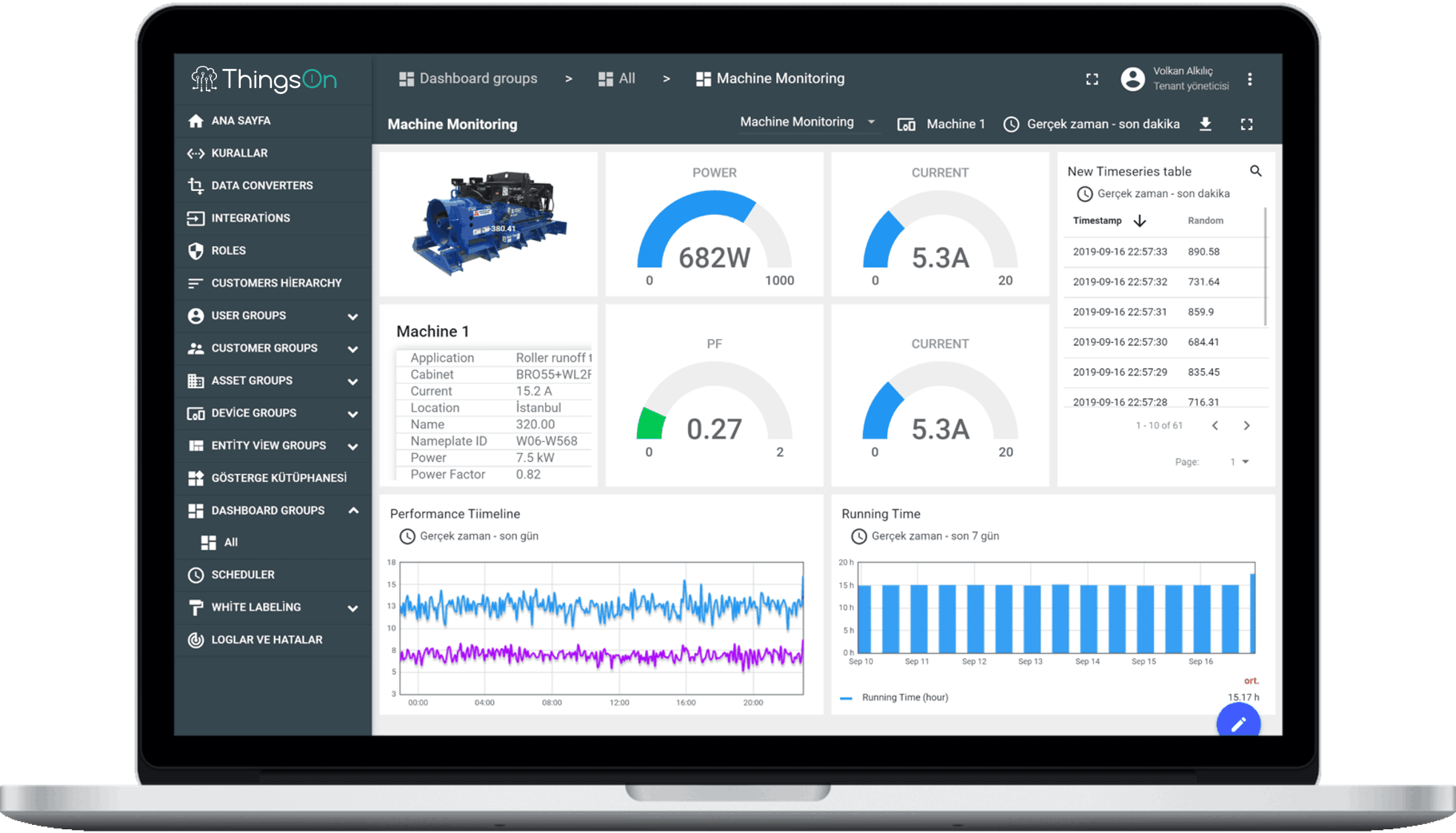 ThingsOn IoT Platform Main Dashboard