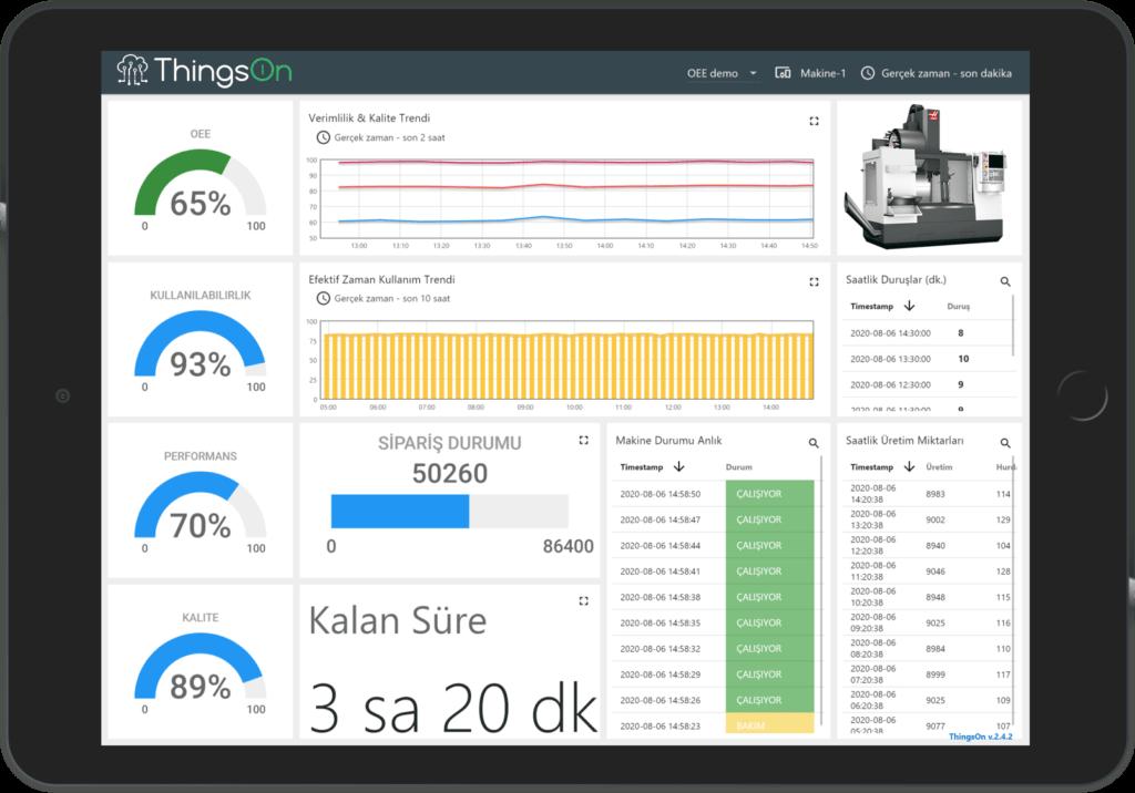 ThingsOn Makine İzleme ve OEE Çözümü Ekran 2